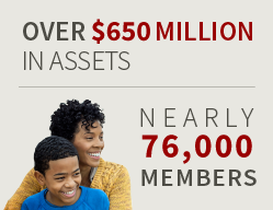 Over $650 million in assets, nearly 76,000 members